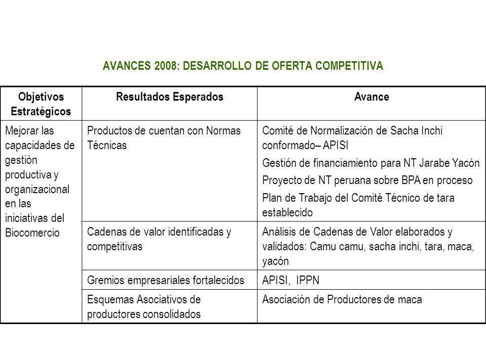 Objetivos Estratégicos Resultados EsperadosAvance Mejorar las capacidades de gestión productiva y organizacional en las iniciativas del Biocomercio Pr