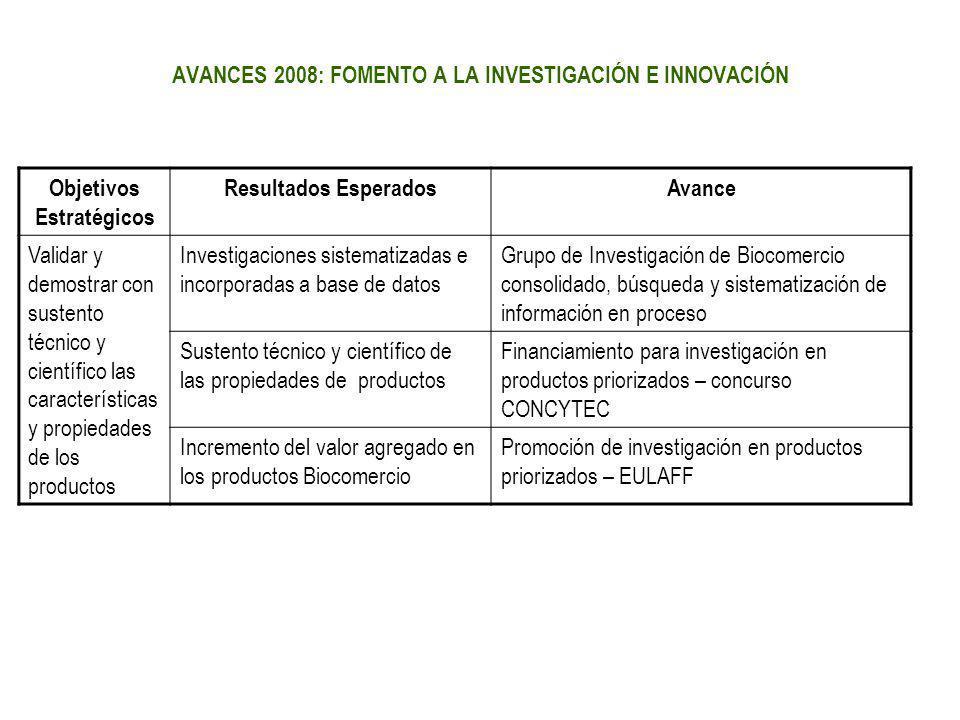 AVANCES 2008: FOMENTO A LA INVESTIGACIÓN E INNOVACIÓN Objetivos Estratégicos Resultados EsperadosAvance Validar y demostrar con sustento técnico y cie