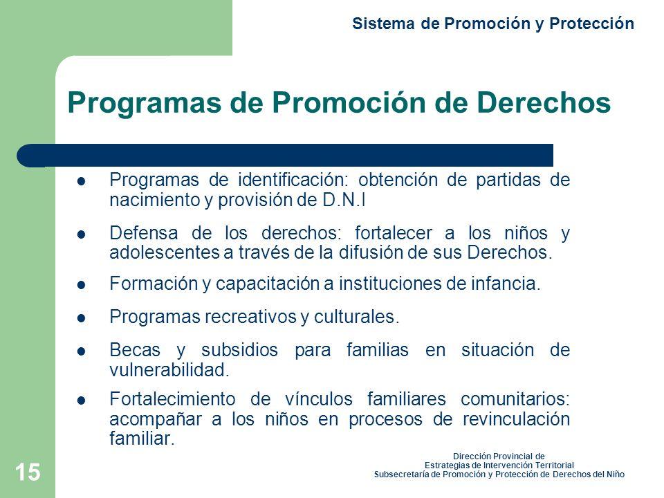 15 Programas de identificación: obtención de partidas de nacimiento y provisión de D.N.I Defensa de los derechos: fortalecer a los niños y adolescentes a través de la difusión de sus Derechos.