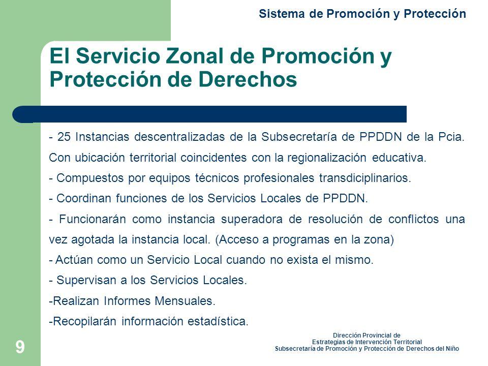 9 El Servicio Zonal de Promoción y Protección de Derechos Sistema de Promoción y Protección - 25 Instancias descentralizadas de la Subsecretaría de PPDDN de la Pcia.
