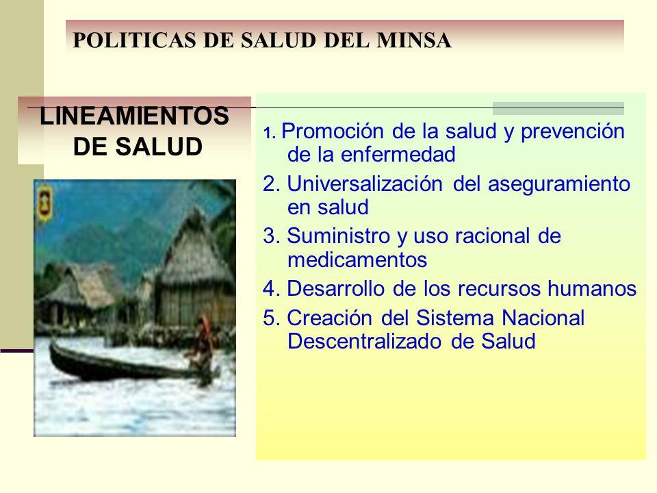 POLITICAS DE SALUD DEL MINSA 1. Promoción de la salud y prevención de la enfermedad 2. Universalización del aseguramiento en salud 3. Suministro y uso
