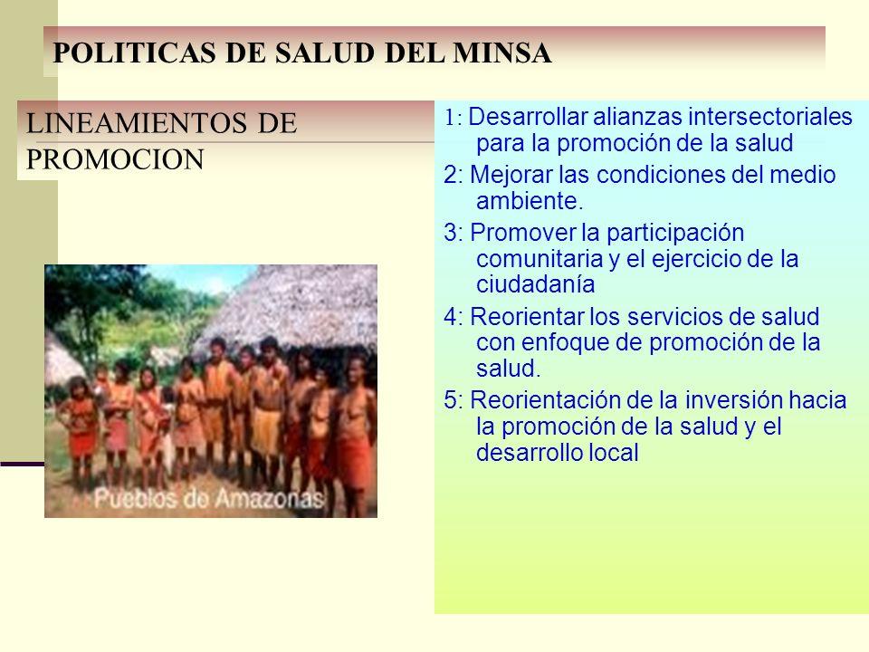 LINEAMIENTOS DE PROMOCION 1: Desarrollar alianzas intersectoriales para la promoción de la salud 2: Mejorar las condiciones del medio ambiente. 3: Pro