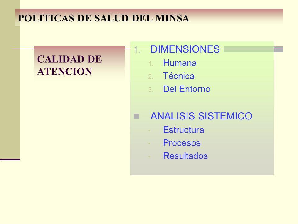 CALIDAD DE ATENCION 1. DIMENSIONES 1. Humana 2. Técnica 3. Del Entorno ANALISIS SISTEMICO Estructura Procesos Resultados POLITICAS DE SALUD DEL MINSA