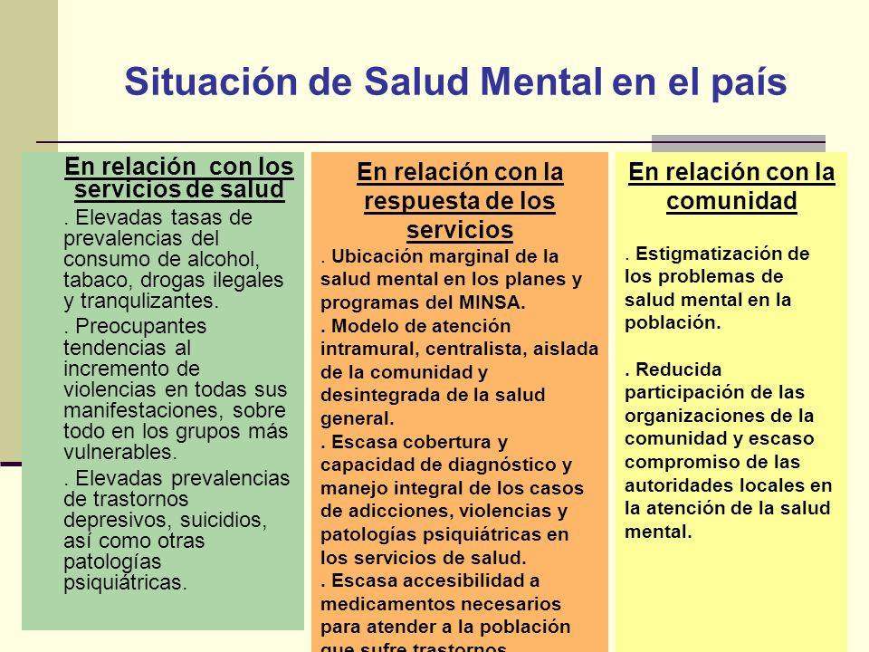 Situación de Salud Mental en el país En relación con los servicios de salud. Elevadas tasas de prevalencias del consumo de alcohol, tabaco, drogas ile