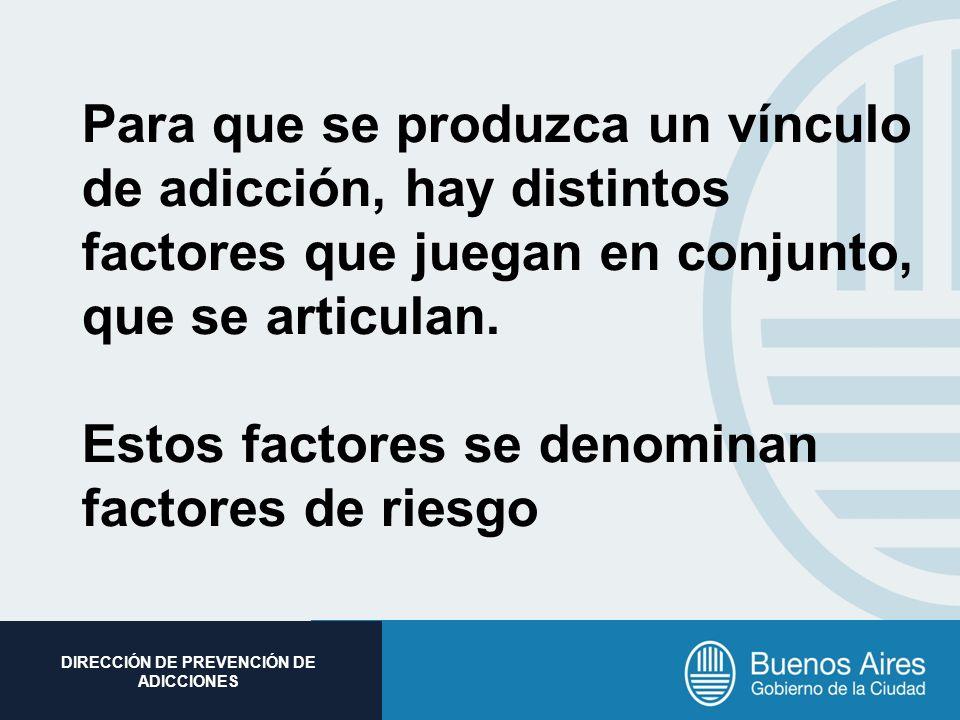 Subsecretaria de Promoción Social DIRECCIÓN DE PREVENCIÓN DE ADICCIONES Para que se produzca un vínculo de adicción, hay distintos factores que juegan