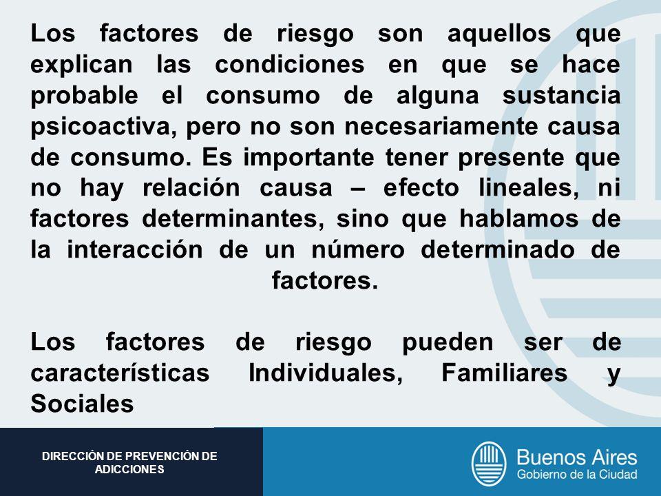 Subsecretaria de Promoción Social DIRECCIÓN DE PREVENCIÓN DE ADICCIONES Los factores de riesgo son aquellos que explican las condiciones en que se hac