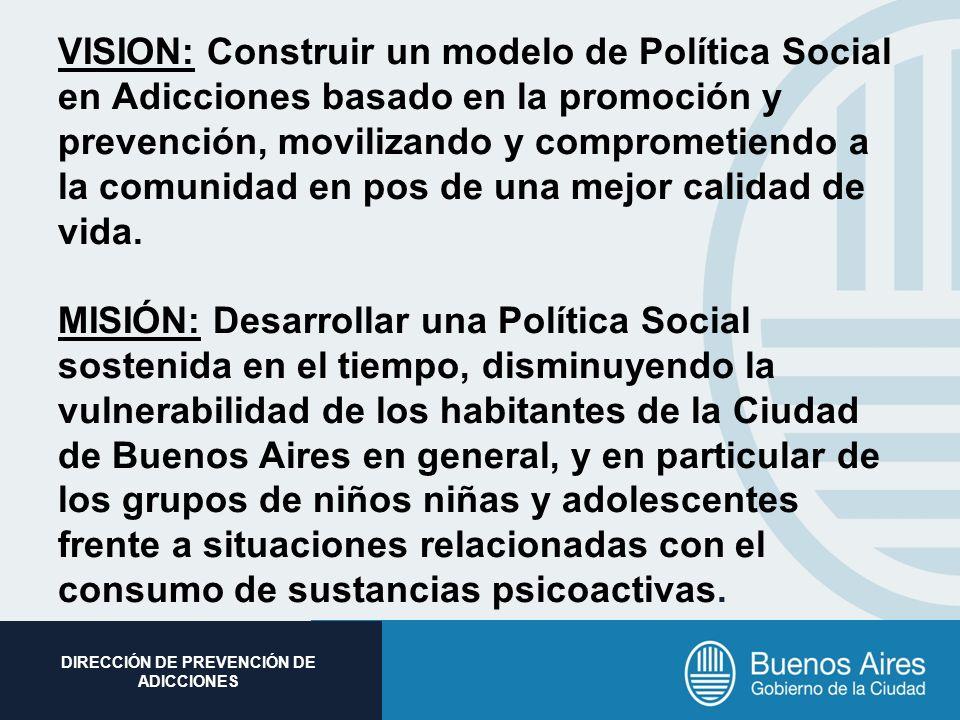Subsecretaria de Promoción Social DIRECCIÓN DE PREVENCIÓN DE ADICCIONES VISION: Construir un modelo de Política Social en Adicciones basado en la prom