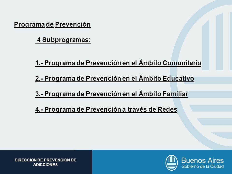 Subsecretaria de Promoción Social DIRECCIÓN DE PREVENCIÓN DE ADICCIONES Programa de Prevención 4 Subprogramas: 1.- Programa de Prevención en el Ámbito