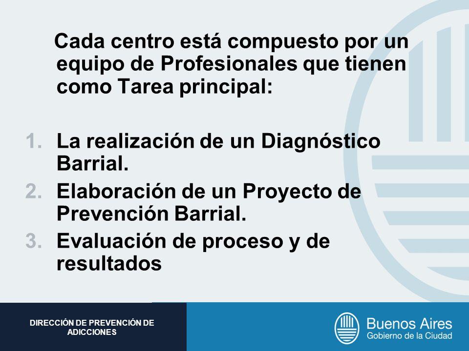 Subsecretaria de Promoción Social DIRECCIÓN DE PREVENCIÓN DE ADICCIONES Cada centro está compuesto por un equipo de Profesionales que tienen como Tare