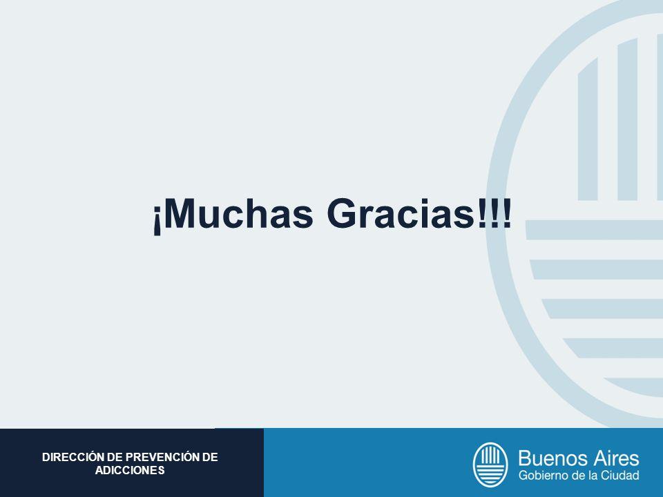 Subsecretaria de Promoción Social DIRECCIÓN DE PREVENCIÓN DE ADICCIONES ¡Muchas Gracias!!!