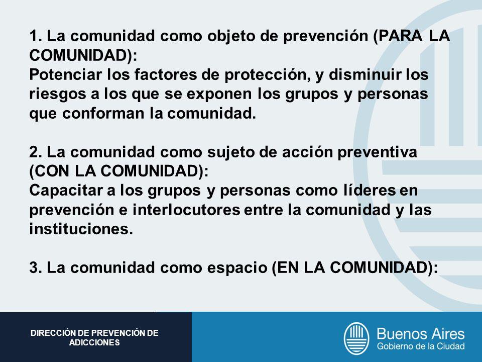 Subsecretaria de Promoción Social DIRECCIÓN DE PREVENCIÓN DE ADICCIONES 1. La comunidad como objeto de prevención (PARA LA COMUNIDAD): Potenciar los f