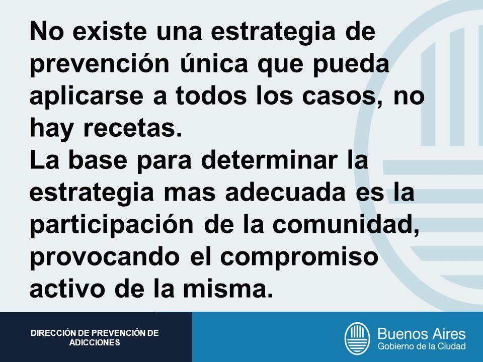 Subsecretaria de Promoción Social DIRECCIÓN DE PREVENCIÓN DE ADICCIONES No existe una estrategia de prevención única que pueda aplicarse a todos los c