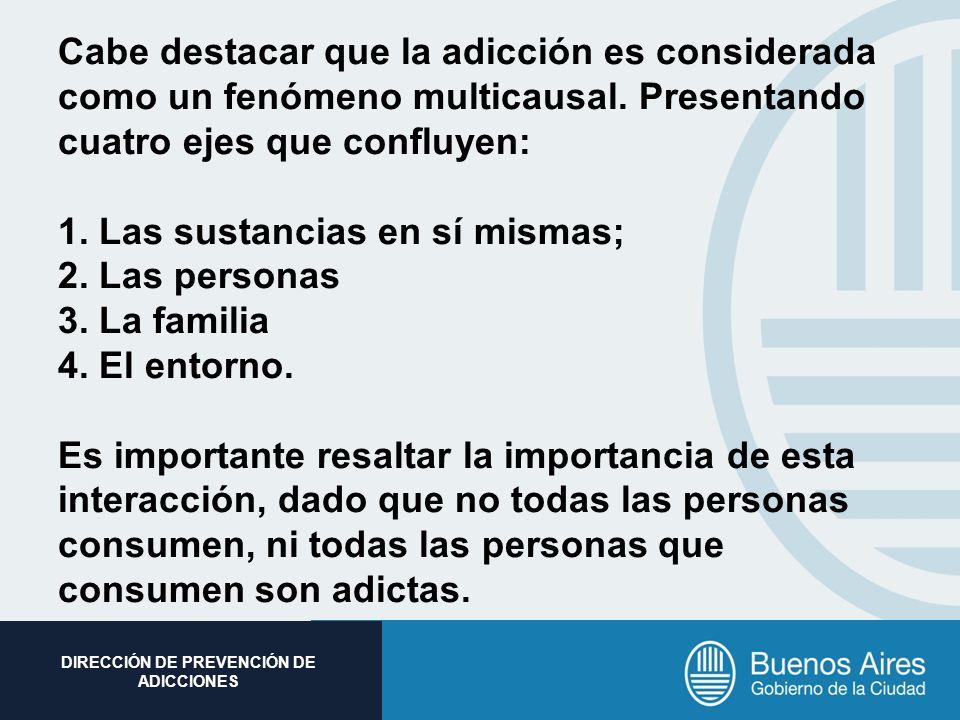 Subsecretaria de Promoción Social DIRECCIÓN DE PREVENCIÓN DE ADICCIONES Cabe destacar que la adicción es considerada como un fenómeno multicausal. Pre