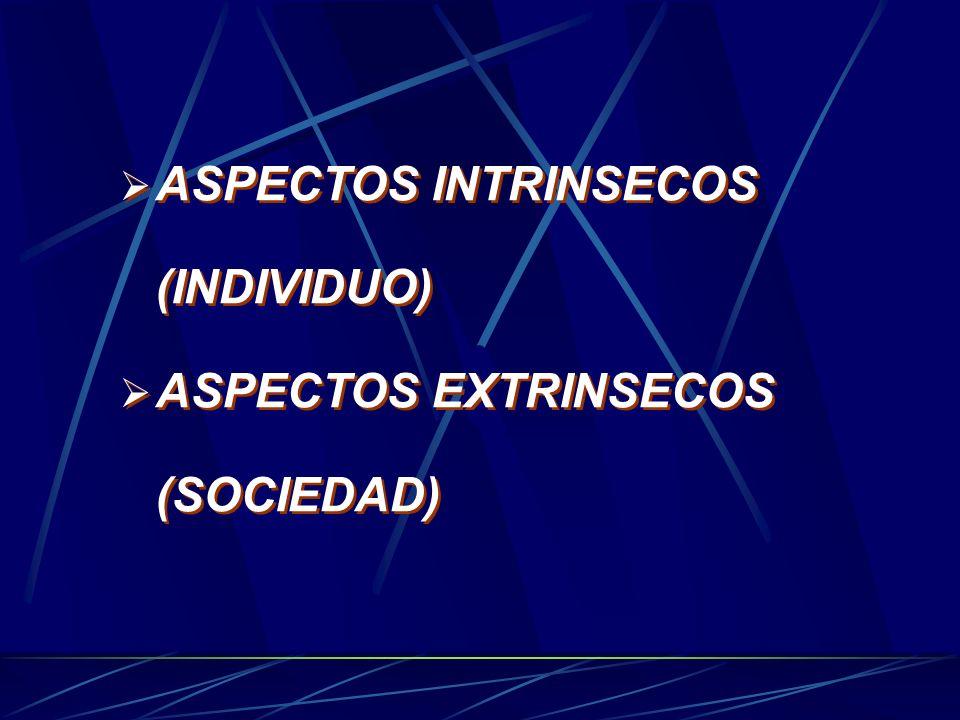 ASPECTOS INTRINSECOS (INDIVIDUO) ASPECTOS EXTRINSECOS (SOCIEDAD) ASPECTOS INTRINSECOS (INDIVIDUO) ASPECTOS EXTRINSECOS (SOCIEDAD)