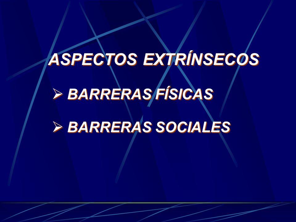 ASPECTOS EXTRÍNSECOS BARRERAS FÍSICAS BARRERAS SOCIALES ASPECTOS EXTRÍNSECOS BARRERAS FÍSICAS BARRERAS SOCIALES