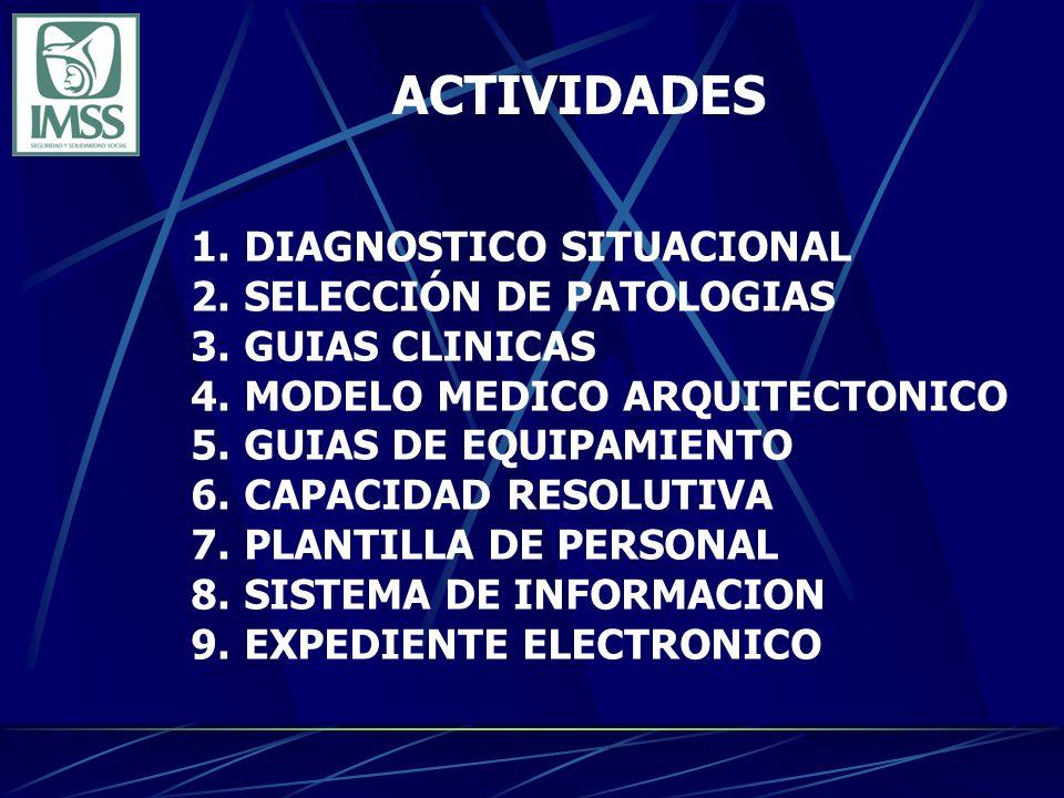 1.DIAGNOSTICO SITUACIONAL 2.SELECCIÓN DE PATOLOGIAS 3.GUIAS CLINICAS 4.MODELO MEDICO ARQUITECTONICO 5.GUIAS DE EQUIPAMIENTO 6.CAPACIDAD RESOLUTIVA 7.PLANTILLA DE PERSONAL 8.SISTEMA DE INFORMACION 9.EXPEDIENTE ELECTRONICO ACTIVIDADES