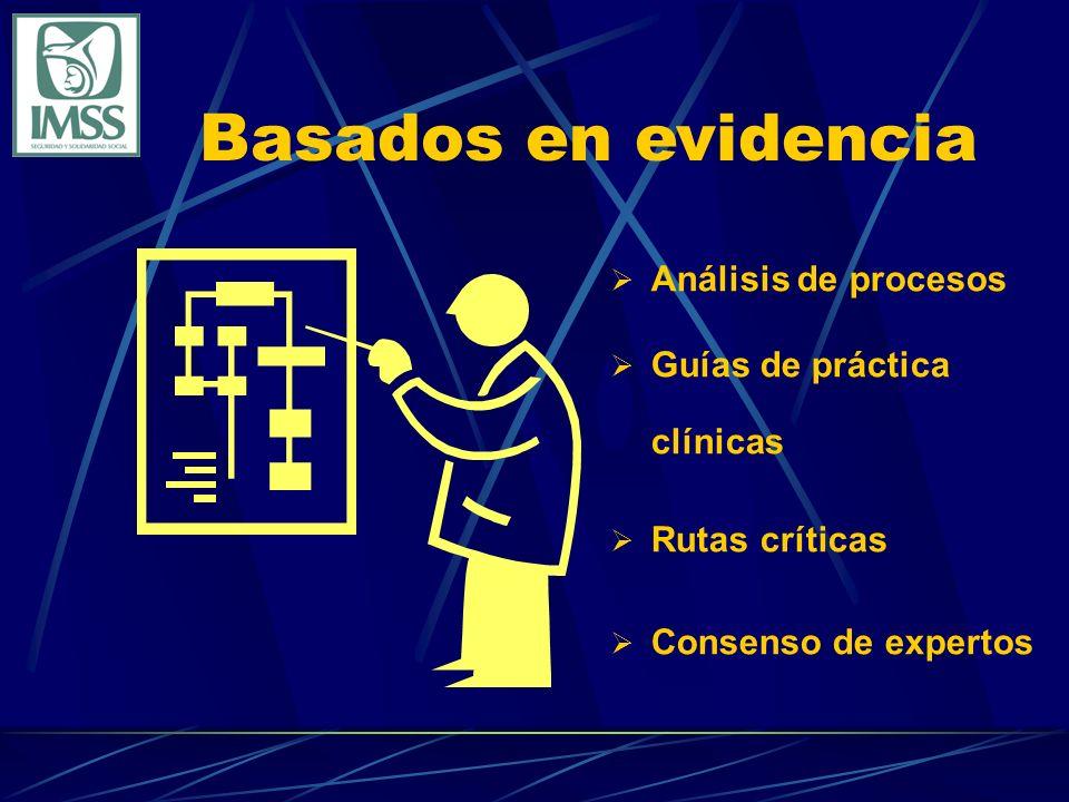 Basados en evidencia Análisis de procesos Guías de práctica clínicas Rutas críticas Consenso de expertos