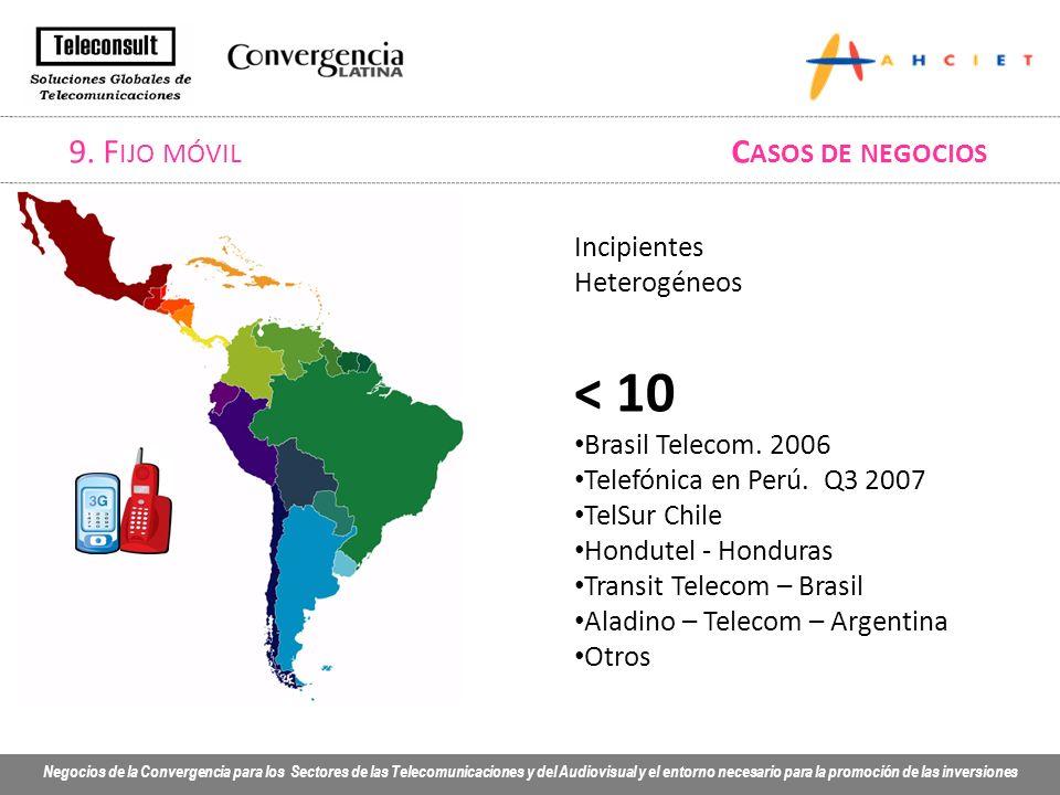 Negocios de la Convergencia para los Sectores de las Telecomunicaciones y del Audiovisual y el entorno necesario para la promoción de las inversiones Incipientes Heterogéneos < 10 Brasil Telecom.