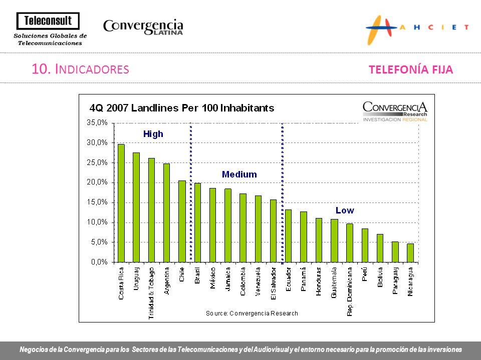 Negocios de la Convergencia para los Sectores de las Telecomunicaciones y del Audiovisual y el entorno necesario para la promoción de las inversiones 10.