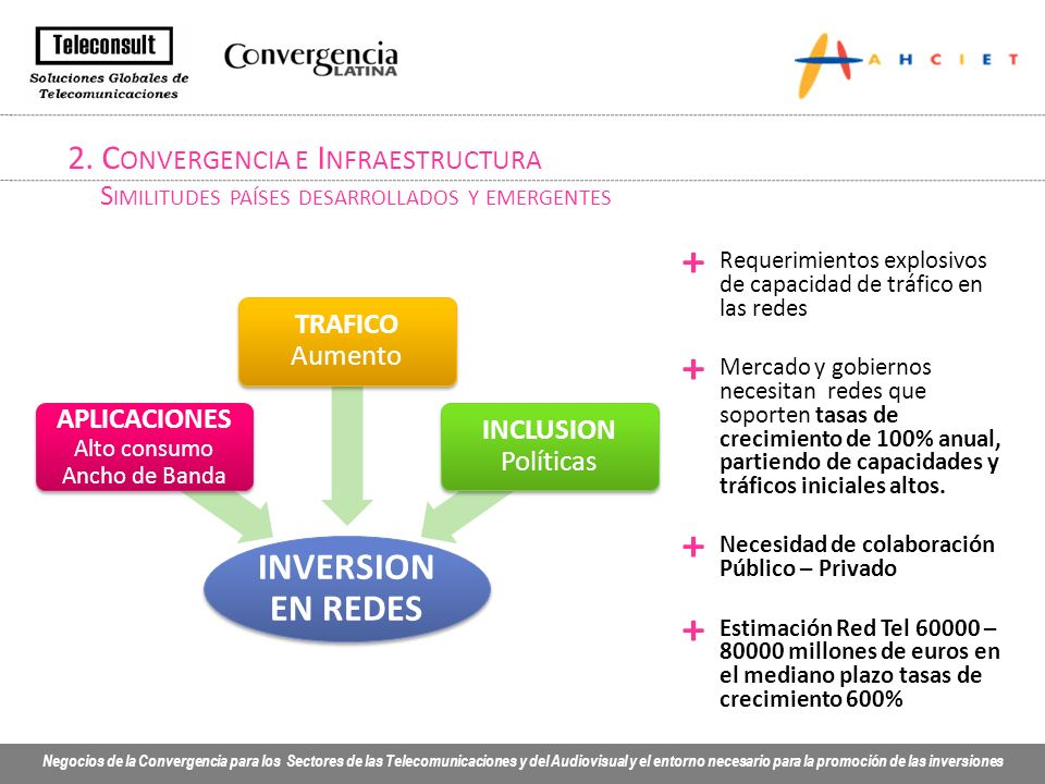 Negocios de la Convergencia para los Sectores de las Telecomunicaciones y del Audiovisual y el entorno necesario para la promoción de las inversiones R EFLEXIONES SERVICIOS CONVERGENTES REDES MAS ROBUSTAS APLICACIONES + Tele-medicina + Tele-educación + Trazabilidad + M-banking MAS INCLUSION GENERACION DE RIQUEZA GENUINA