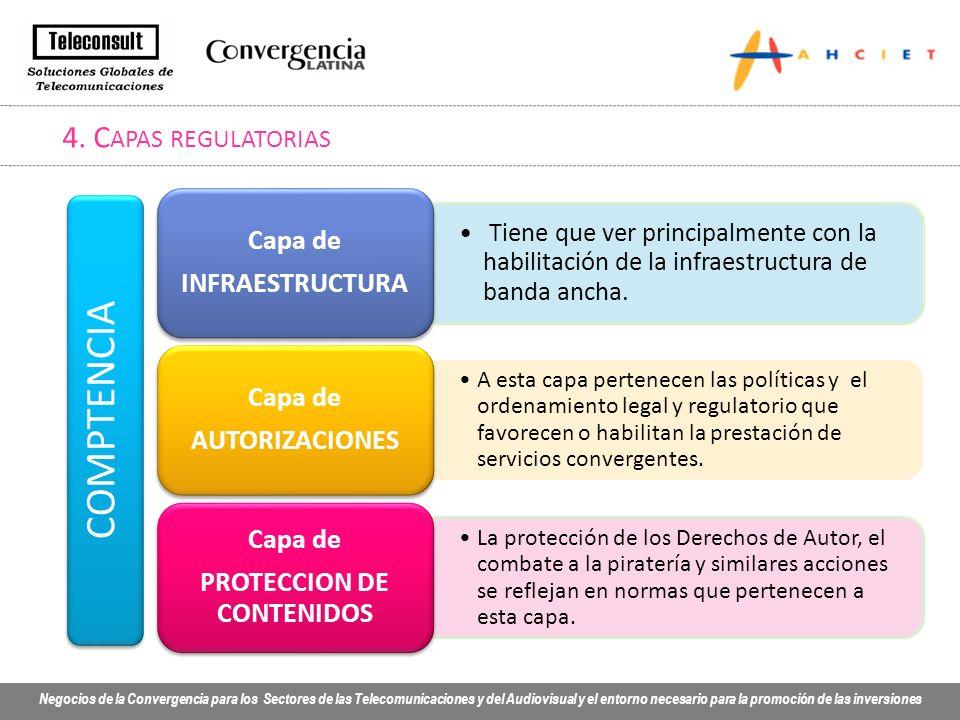 Negocios de la Convergencia para los Sectores de las Telecomunicaciones y del Audiovisual y el entorno necesario para la promoción de las inversiones 4.