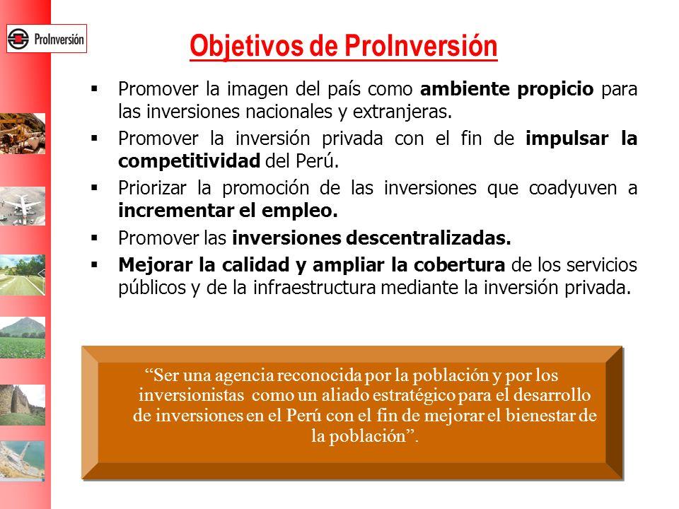 Objetivos de ProInversión Promover la imagen del país como ambiente propicio para las inversiones nacionales y extranjeras. Promover la inversión priv
