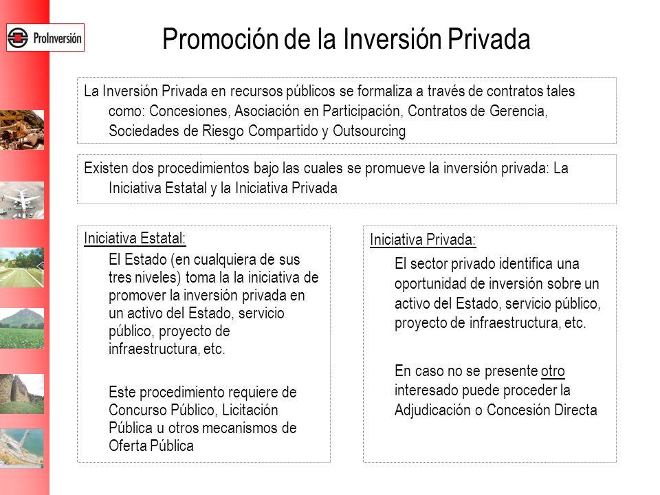Promoción de la Inversión Privada Iniciativa Estatal: El Estado (en cualquiera de sus tres niveles) toma la la iniciativa de promover la inversión pri
