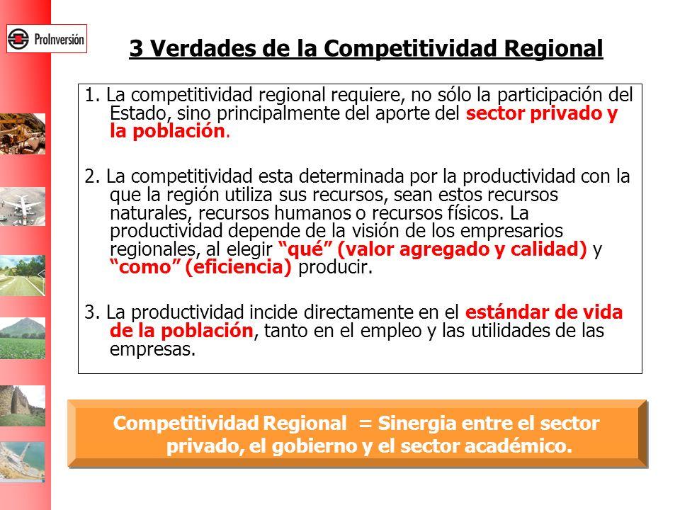 1. La competitividad regional requiere, no sólo la participación del Estado, sino principalmente del aporte del sector privado y la población. 2. La c