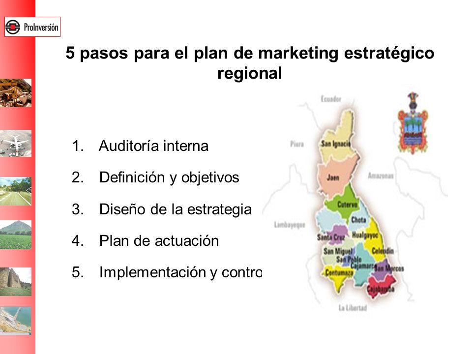 5 pasos para el plan de marketing estratégico regional 1. Auditoría interna 2. Definición y objetivos 3. Diseño de la estrategia 4. Plan de actuación