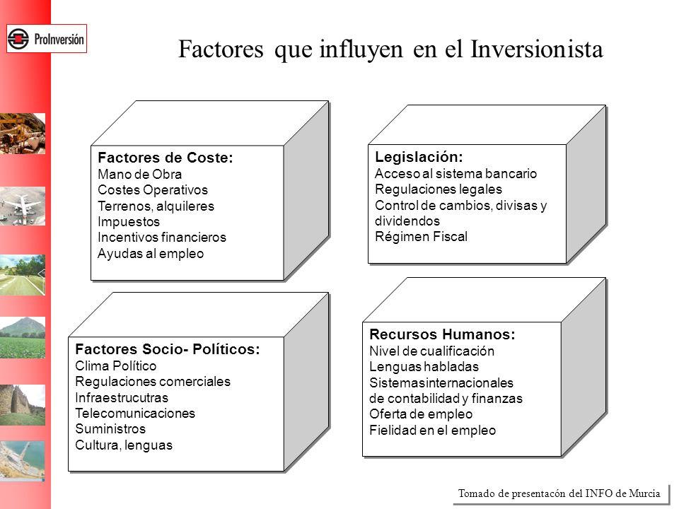 Factores que influyen en el Inversionista Factores de Coste: Mano de Obra Costes Operativos Terrenos, alquileres Impuestos Incentivos financieros Ayud
