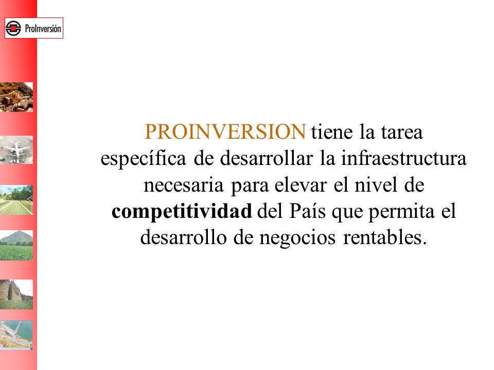 PROINVERSION tiene la tarea específica de desarrollar la infraestructura necesaria para elevar el nivel de competitividad del País que permita el desa