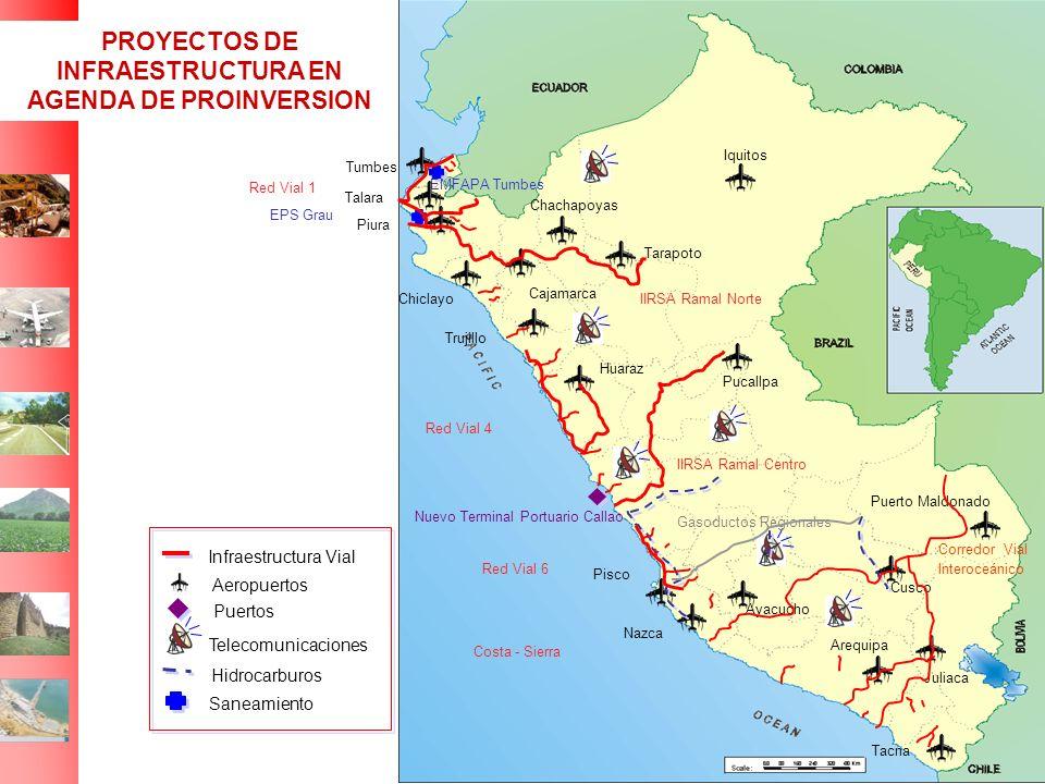 Saneamiento Aeropuertos Puertos Infraestructura Vial PROYECTOS DE INFRAESTRUCTURA EN AGENDA DE PROINVERSION EMFAPA Tumbes EPS Grau Nuevo Terminal Port