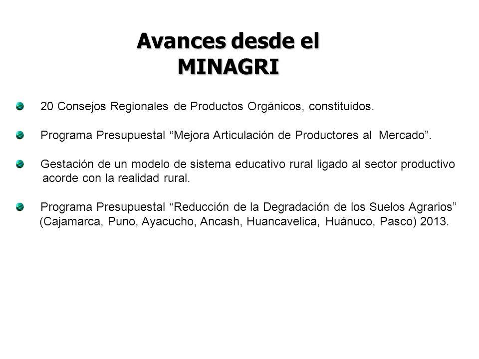 20 Consejos Regionales de Productos Orgánicos, constituidos.