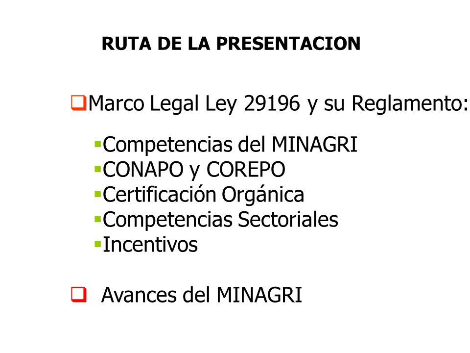 RUTA DE LA PRESENTACION Marco Legal Ley 29196 y su Reglamento: Competencias del MINAGRI CONAPO y COREPO Certificación Orgánica Competencias Sectoriales Incentivos Avances del MINAGRI