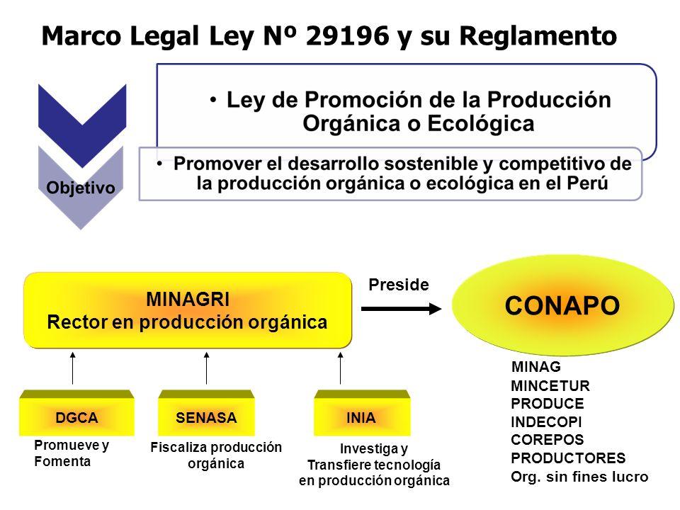 Articulaciones comerciales en apoyo a productores a través de EXPOALIMENTARIA, EXPOAMAZONICA, EXPO ALIMENTARIA ANDINA (2011-2013).