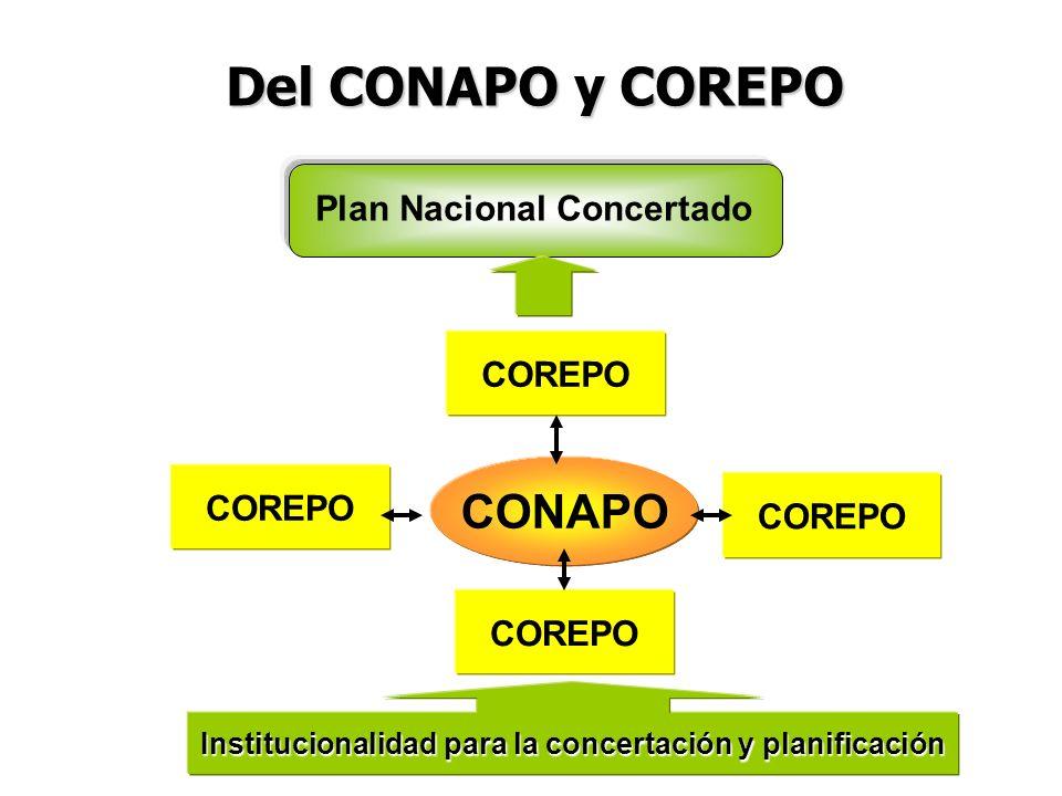 CONAPO COREPO Institucionalidad para la concertación y planificación Del CONAPO y COREPO Plan Nacional Concertado