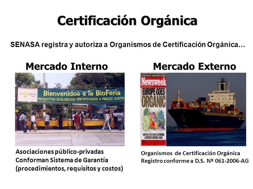 Certificación Orgánica Mercado InternoMercado Externo SENASA registra y autoriza a Organismos de Certificación Orgánica… Asociaciones público-privadas Conforman Sistema de Garantía (procedimientos, requisitos y costos) Organismos de Certificación Orgánica Registro conforme a D.S.