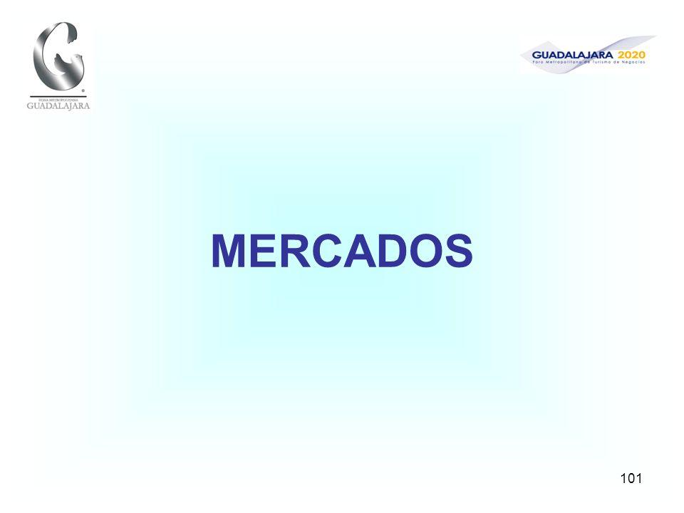 101 MERCADOS