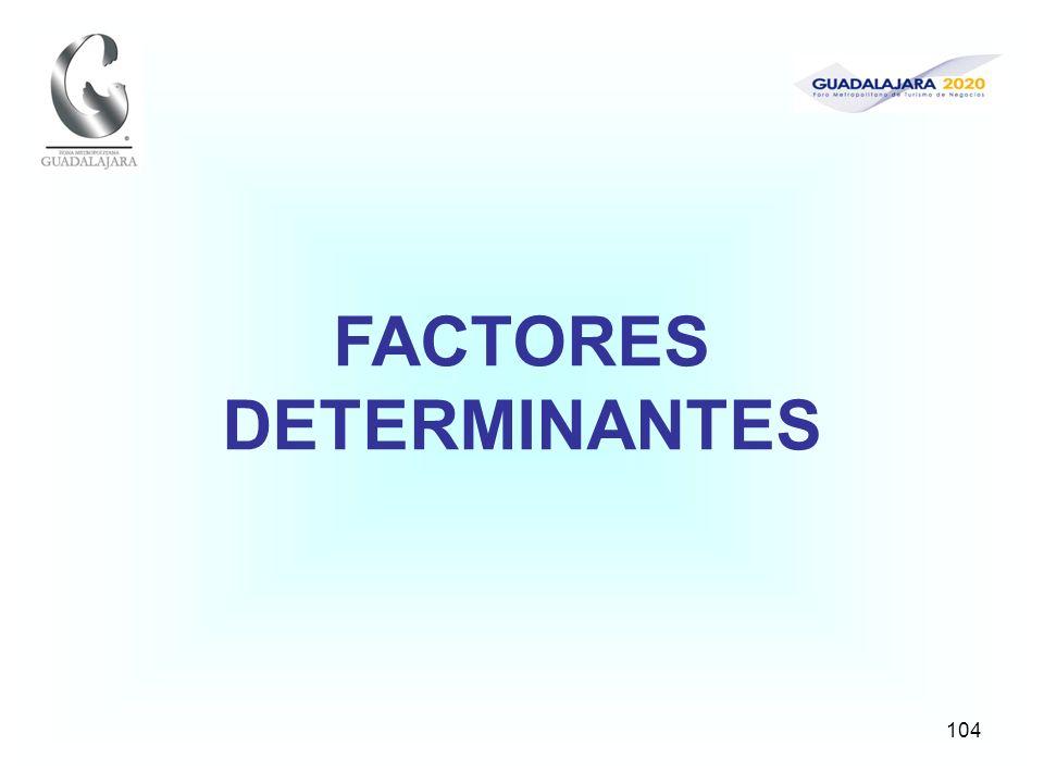 104 FACTORES DETERMINANTES