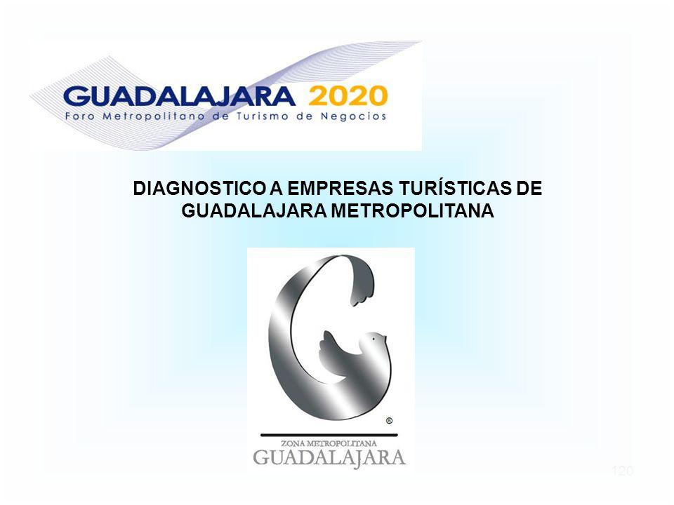 120 DIAGNOSTICO A EMPRESAS TURÍSTICAS DE GUADALAJARA METROPOLITANA