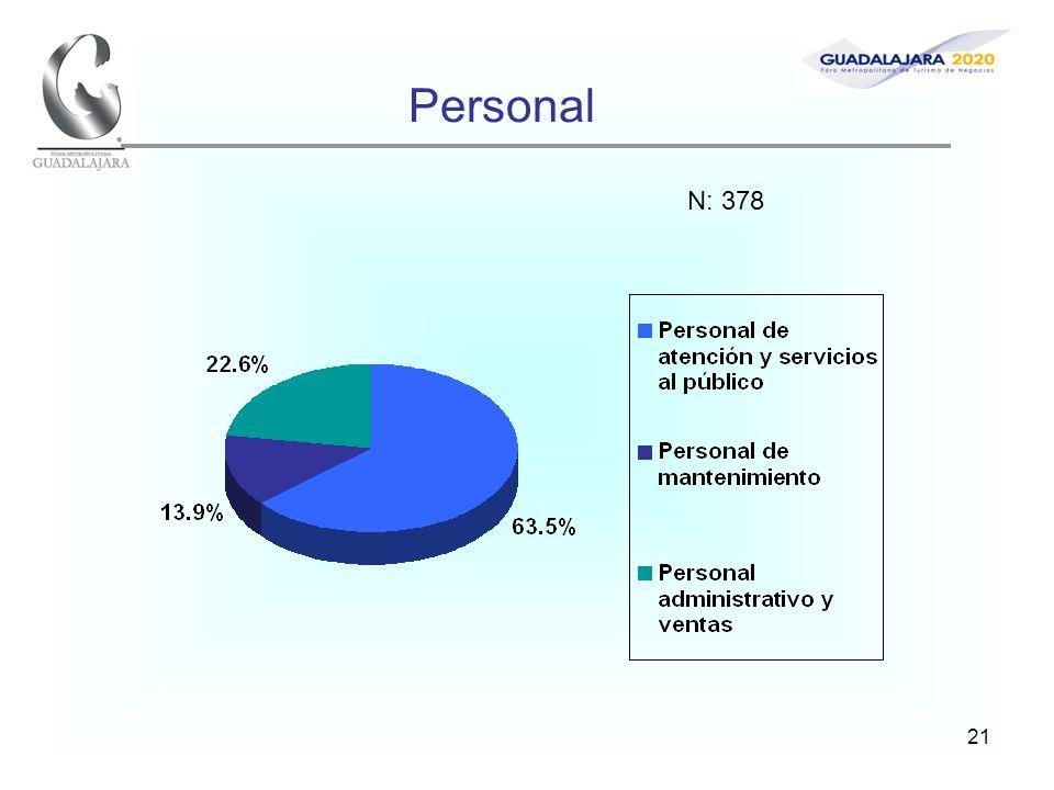 21 Personal N: 378