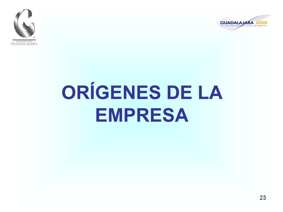 23 ORÍGENES DE LA EMPRESA