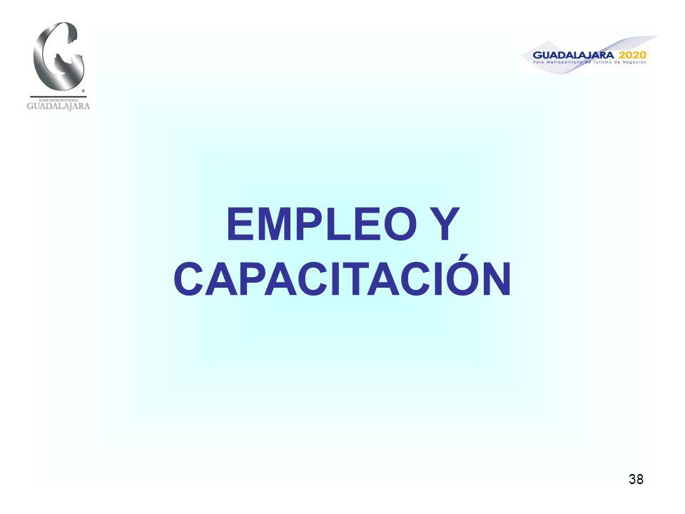 38 EMPLEO Y CAPACITACIÓN