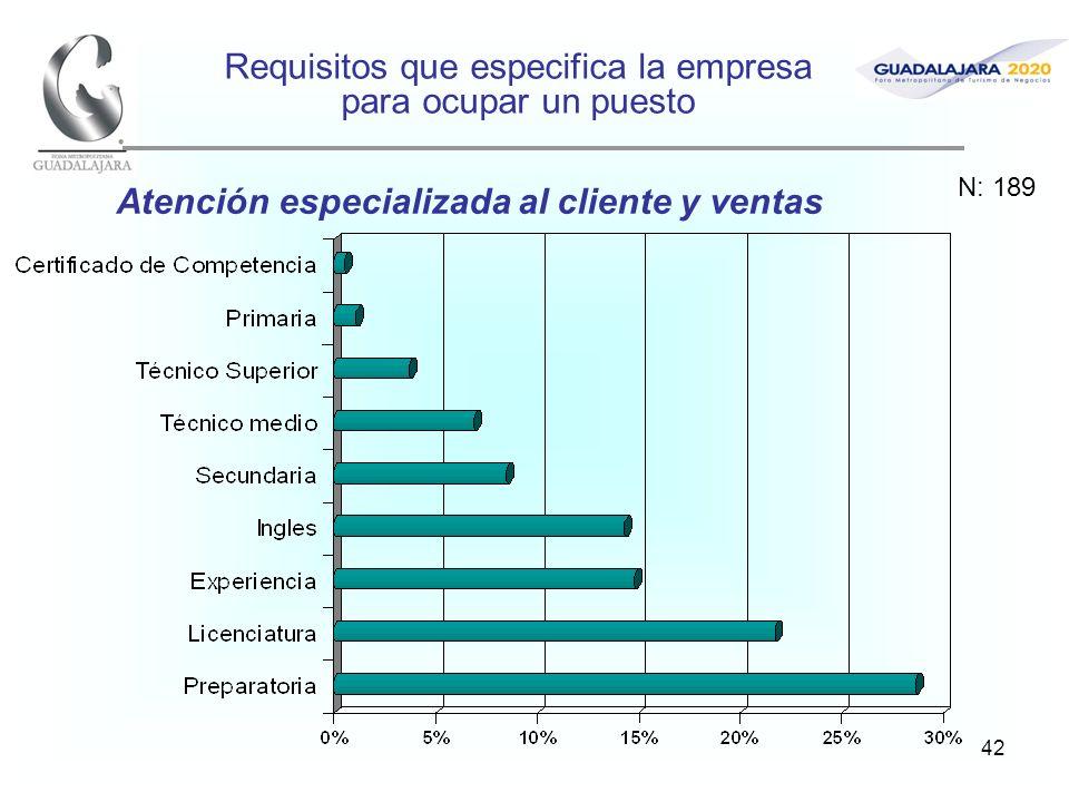 42 Requisitos que especifica la empresa para ocupar un puesto Atención especializada al cliente y ventas N: 189
