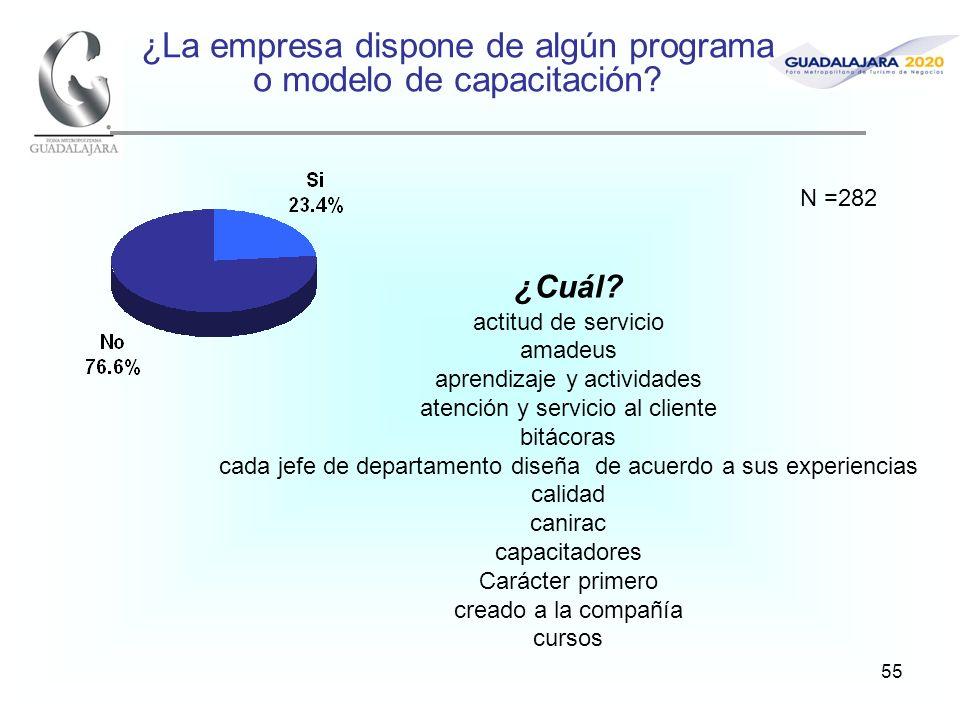 55 ¿La empresa dispone de algún programa o modelo de capacitación? ¿Cuál? actitud de servicio amadeus aprendizaje y actividades atención y servicio al