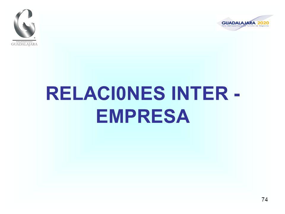 74 RELACI0NES INTER - EMPRESA