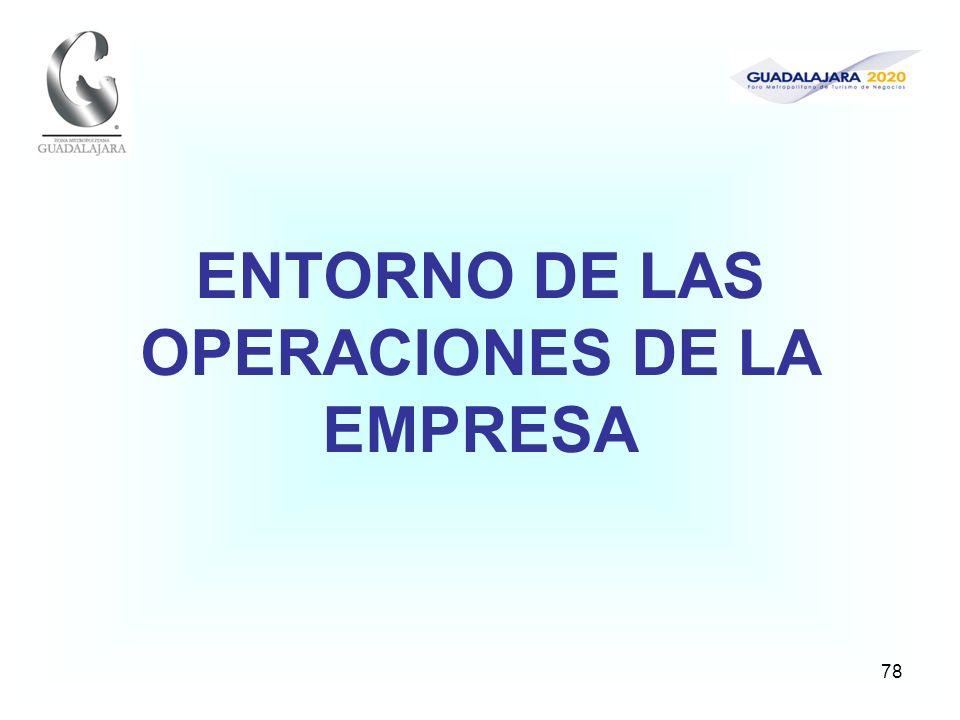 78 ENTORNO DE LAS OPERACIONES DE LA EMPRESA