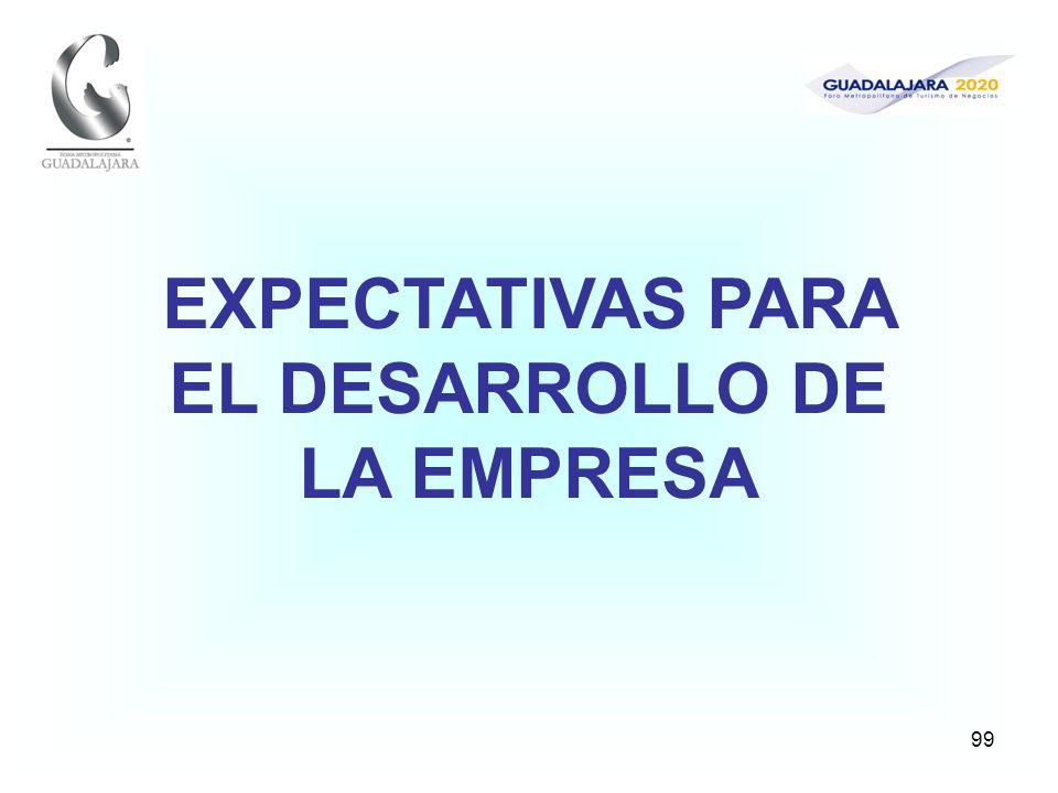 99 EXPECTATIVAS PARA EL DESARROLLO DE LA EMPRESA