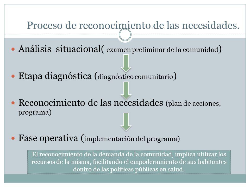 Proceso de reconocimiento de las necesidades. Análisis situacional( examen preliminar de la comunidad ) Etapa diagnóstica ( diagnóstico comunitario )