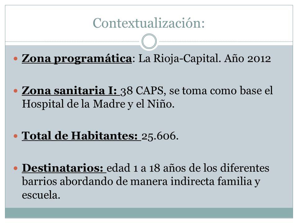 Contextualización: Zona programática: La Rioja-Capital. Año 2012 Zona sanitaria I: 38 CAPS, se toma como base el Hospital de la Madre y el Niño. Total